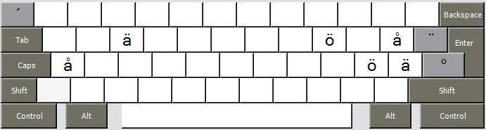 Alternate Keyboard Layout