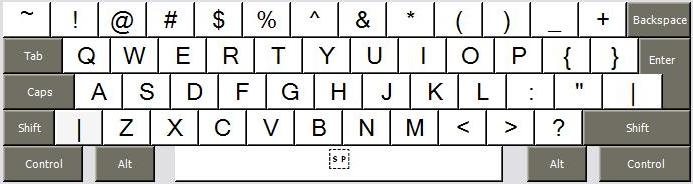 Us Keyboard Layout Pressing Shift
